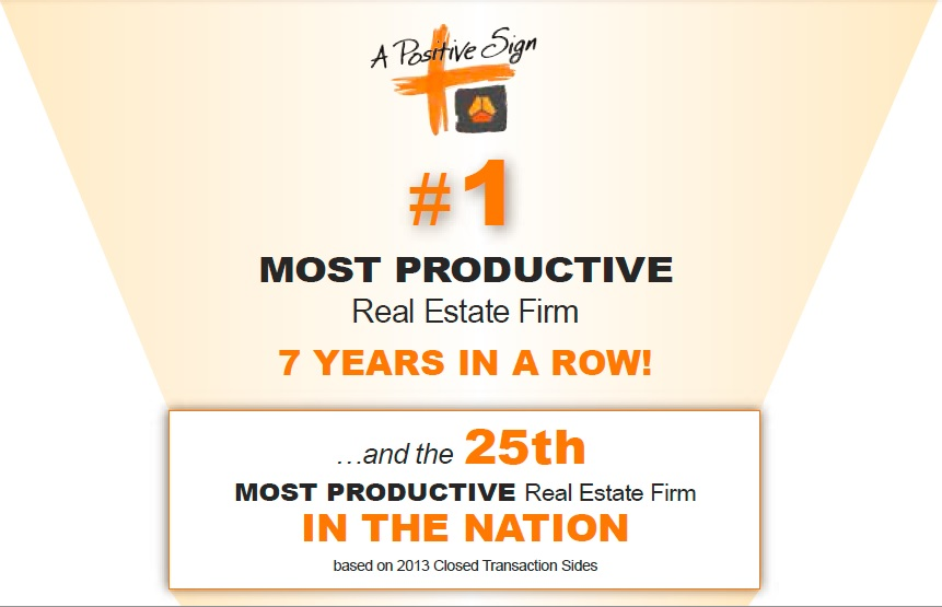 Most Productive Firm in Wisconsin