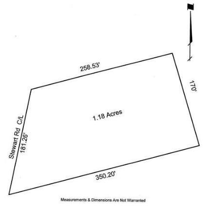 1184 STEWART Monroe, MI 48162 by Howard Hanna $450,000