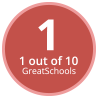 Pierce School GreatSchools Rating