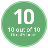 Golda Meir School GreatSchools Rating