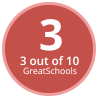 Whitman School GreatSchools Rating