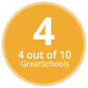 Burlington High School GreatSchools Rating