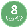 Cesar Chavez Elementary School GreatSchools Rating