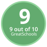 Bay Lane Middle School GreatSchools Rating